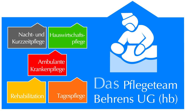 Das Pflegeteam Behrens UG